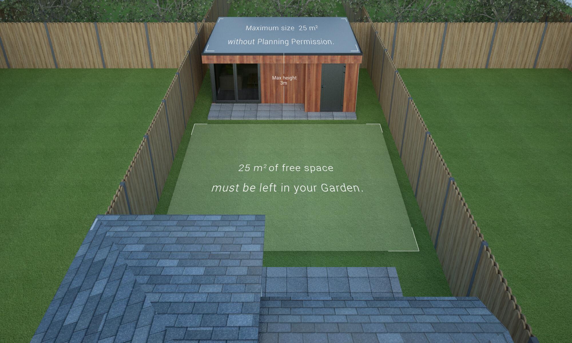 planning permission modern garden rooms
